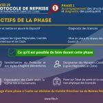 Protocole de reprise des activités baseball, softball et cricket. La Ligue Bretagne désigne son manager COVID-19.